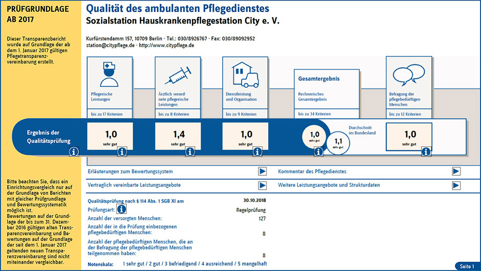 Transparenzbericht der Hauskrankenpflegestation City e.V.
